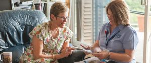 Home Care Package Assessment, Home Care Package